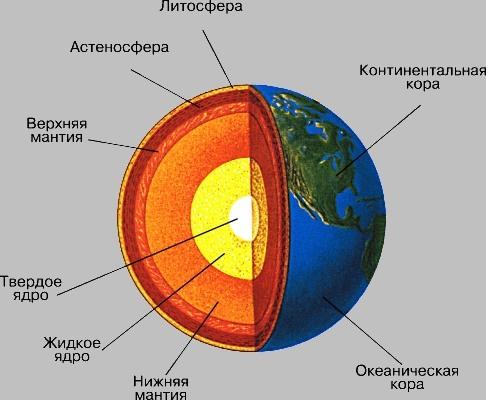 Картинки внутреннее строение Земли (85 фото)